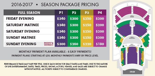 Season Package Pricing Chart